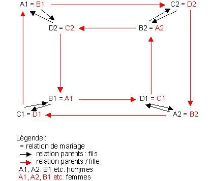 explication de texte philosophie exemple